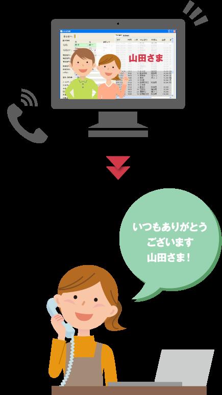 CTI機能で電話が鳴ると同時にかけてきたお客様の情報が一発表示